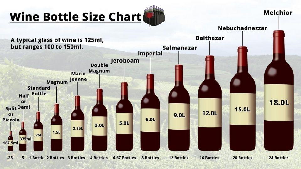 Kích thước chai rượu vang theo dung tích