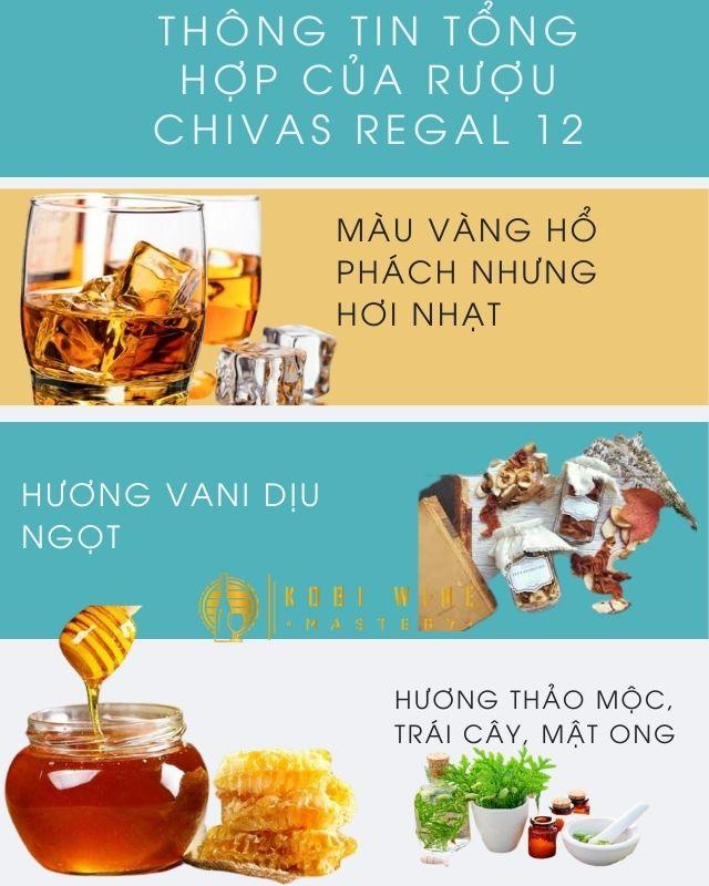 Những thông tin tổng hợp của rượu Chivas Regal 12
