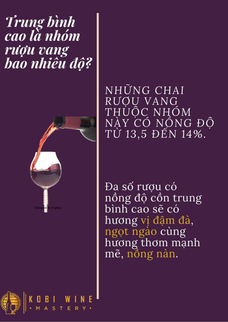 Nhóm rượu vang nồng độ trung bình cao