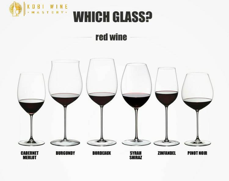 Ằn thức ăn gì thì dùng loại vang đó Uống rượu vang đỏ nên dùng ly gì để uống