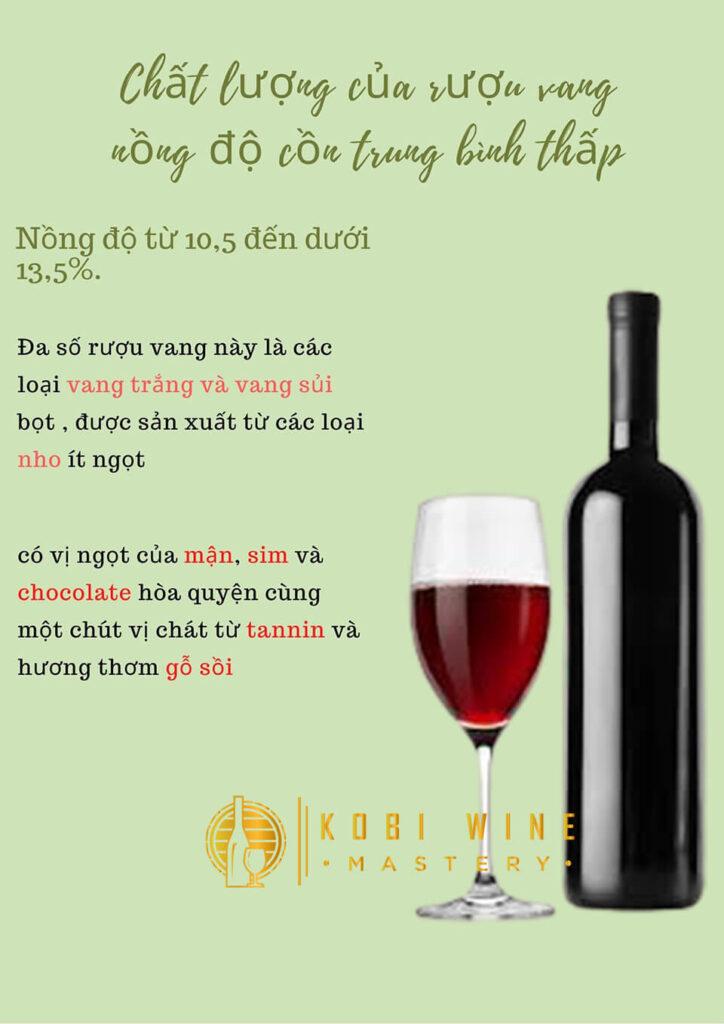 Rượu vang có nồng độ cồn trung bình thấp
