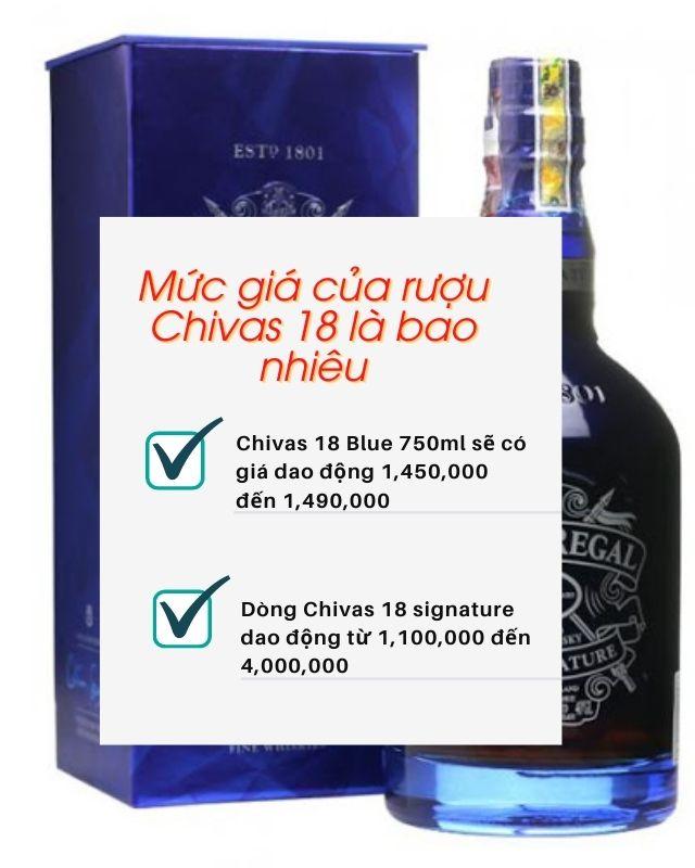 mức giá của rượu chivas 18