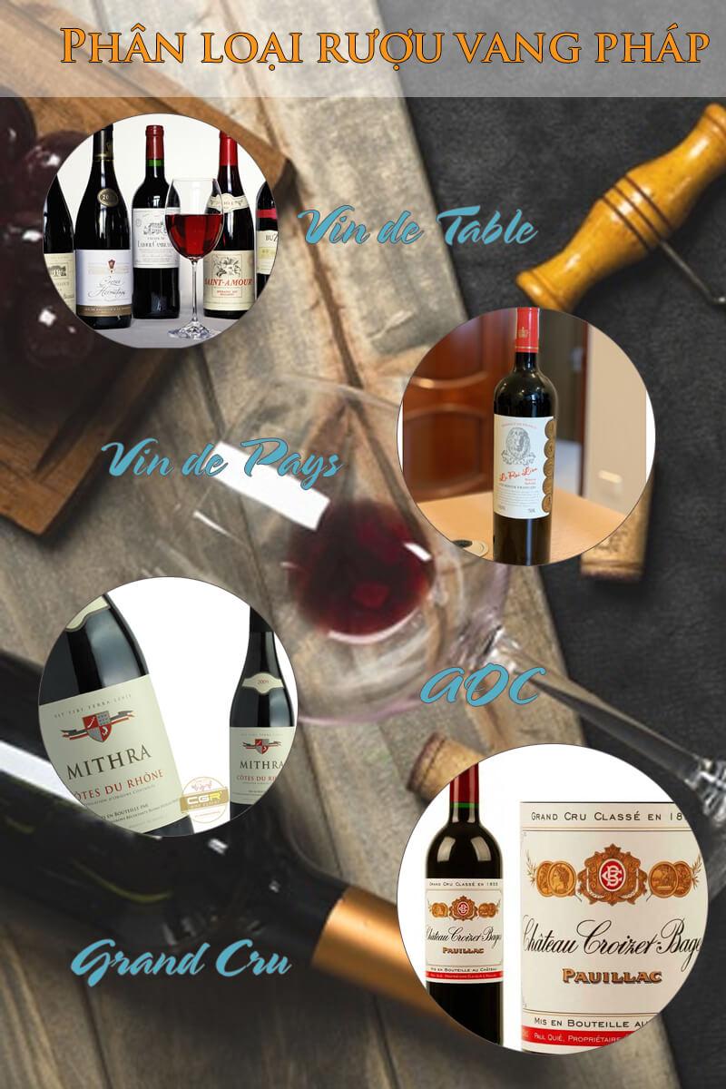 Rượu vang Pháp loại nào ngon nhất